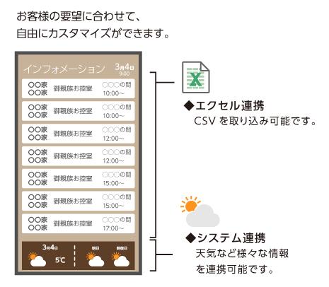 エクセルと連携した際の画面