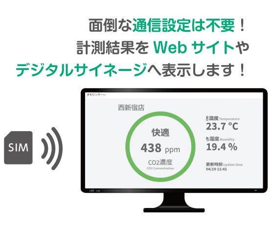 mamo sensor 面倒な通信設定は不要!計測結果をWebサイトやデジタルサイネージへ表示します!
