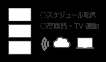 スケジュール配信・高画質・TV連動