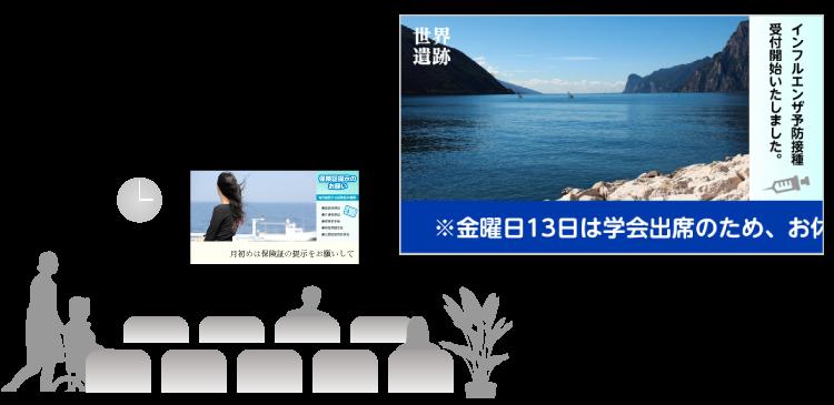 テレビ+サイネージ連動