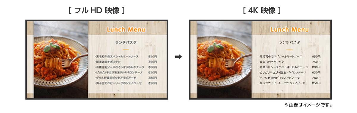 フルHD(フルハイビジョン)と4K映像比較図