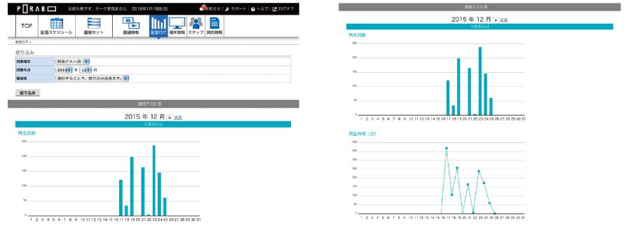 稼動ログ・番組ログをWeb上でリアルタイムに表示画面例
