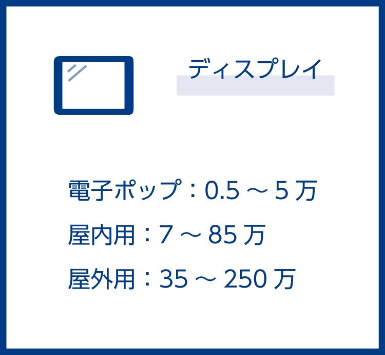 イニシャルコスト:ディスプレイ