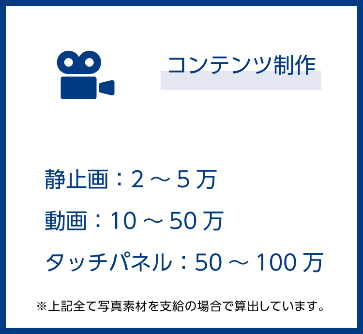 イニシャルコスト:コンテンツ制作