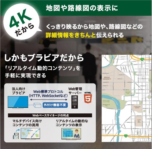 地図や路線図の表示に。ブラビアだから「リアルタイム動的コンテンツ」を手軽に実現できる。