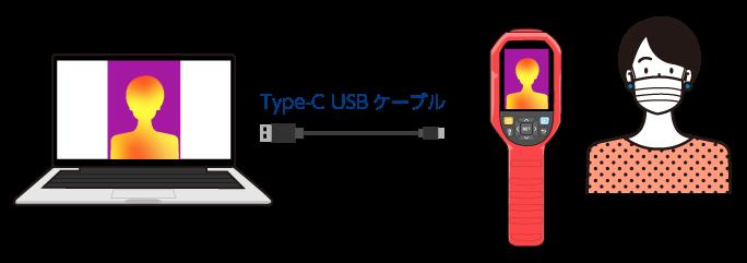 TypeC usbケーブルでPCとサーマルカメラと繋げるイラスト