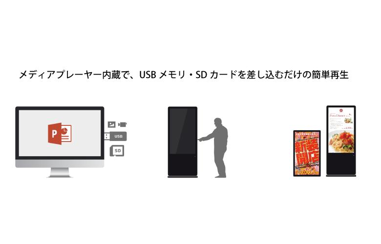 メディアプレーヤー内蔵で、USBメモリ・SDカードを差し込むだけの簡単再生