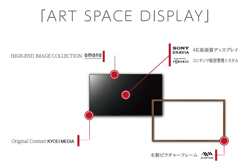 ART SPACE DISPLAY