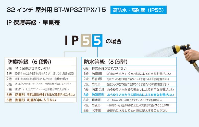 32インチ 屋外用 高輝度タイプ BT-WP32TPX/15 防塵防水レベル