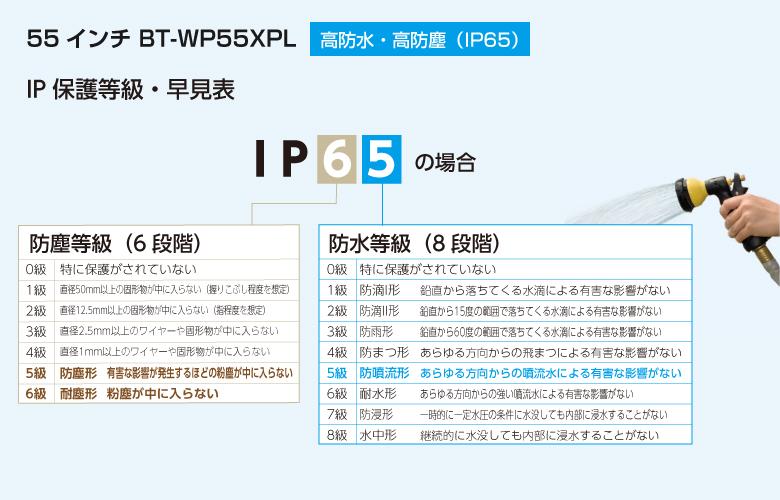 55インチ 屋外用 高輝度タイプ BT-WP55XPL 防塵防水レベル